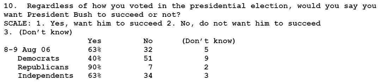 poll-should-bush-succeed.jpg