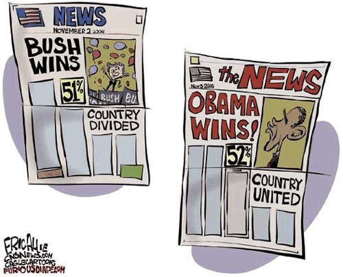 Media Bias Ap Government