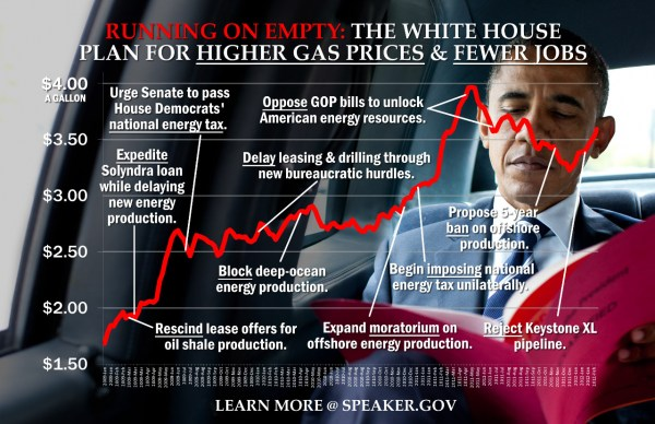 Energy policy of the Barack Obama administration