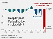 Deficit-Obama-2010-years2