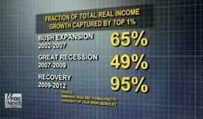 income_inequality2
