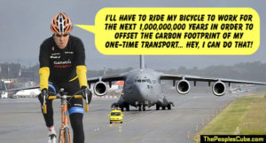 Kerry_Bicycle_Plane_Offset